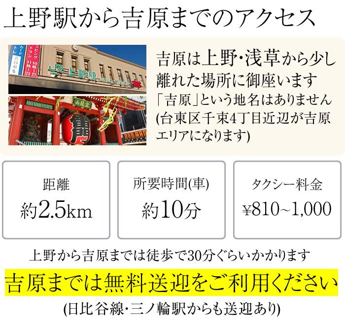 上野駅から吉原までのアクセス